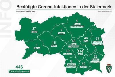 Corona Infizierte Nürnberg