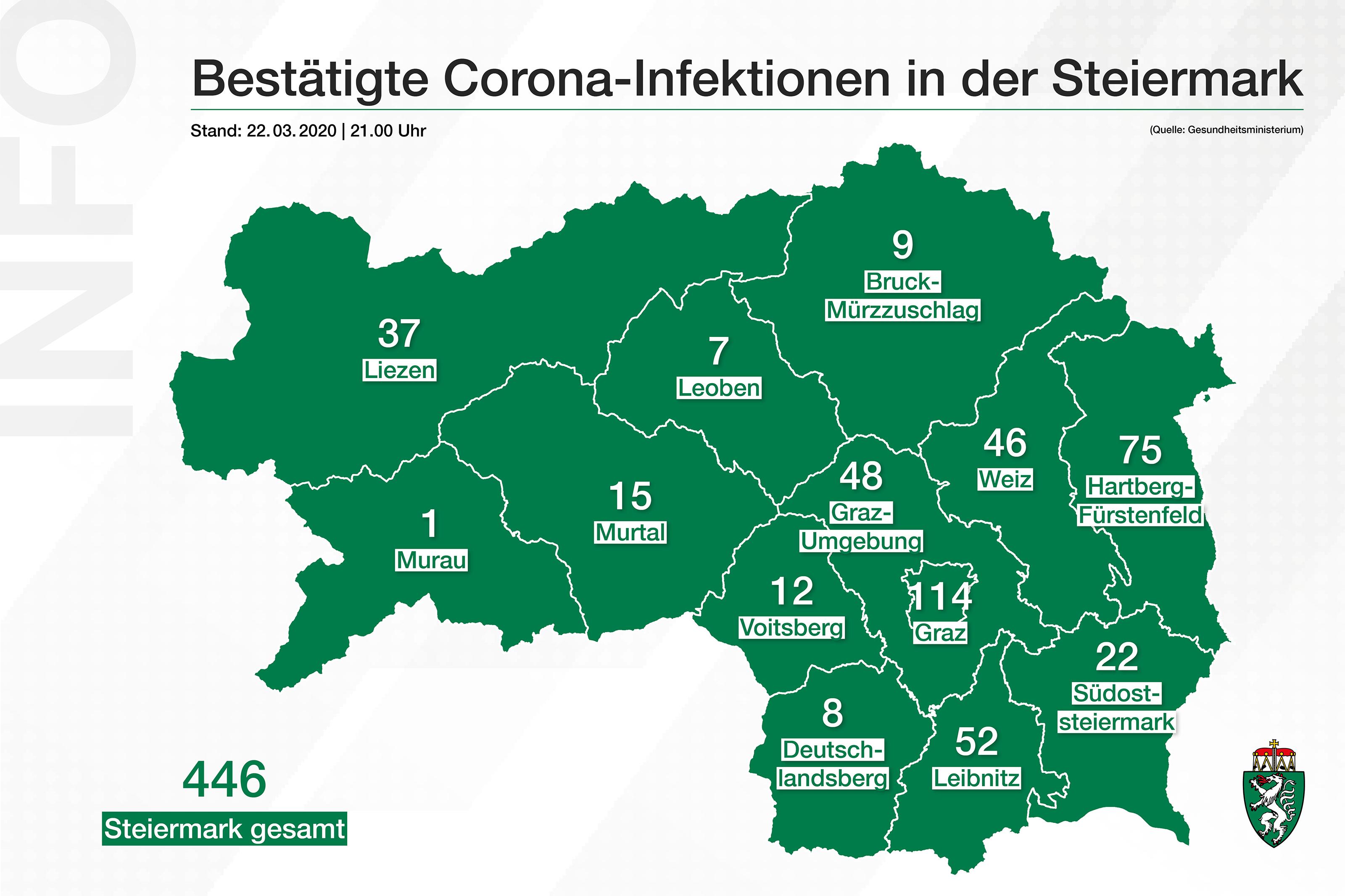 Corona Wien Aktuell
